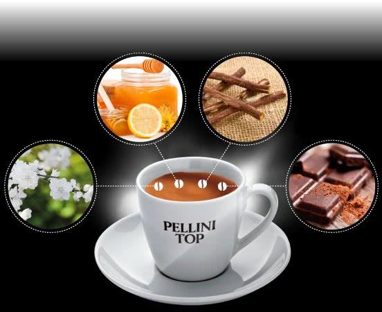 фото кофе Pellini